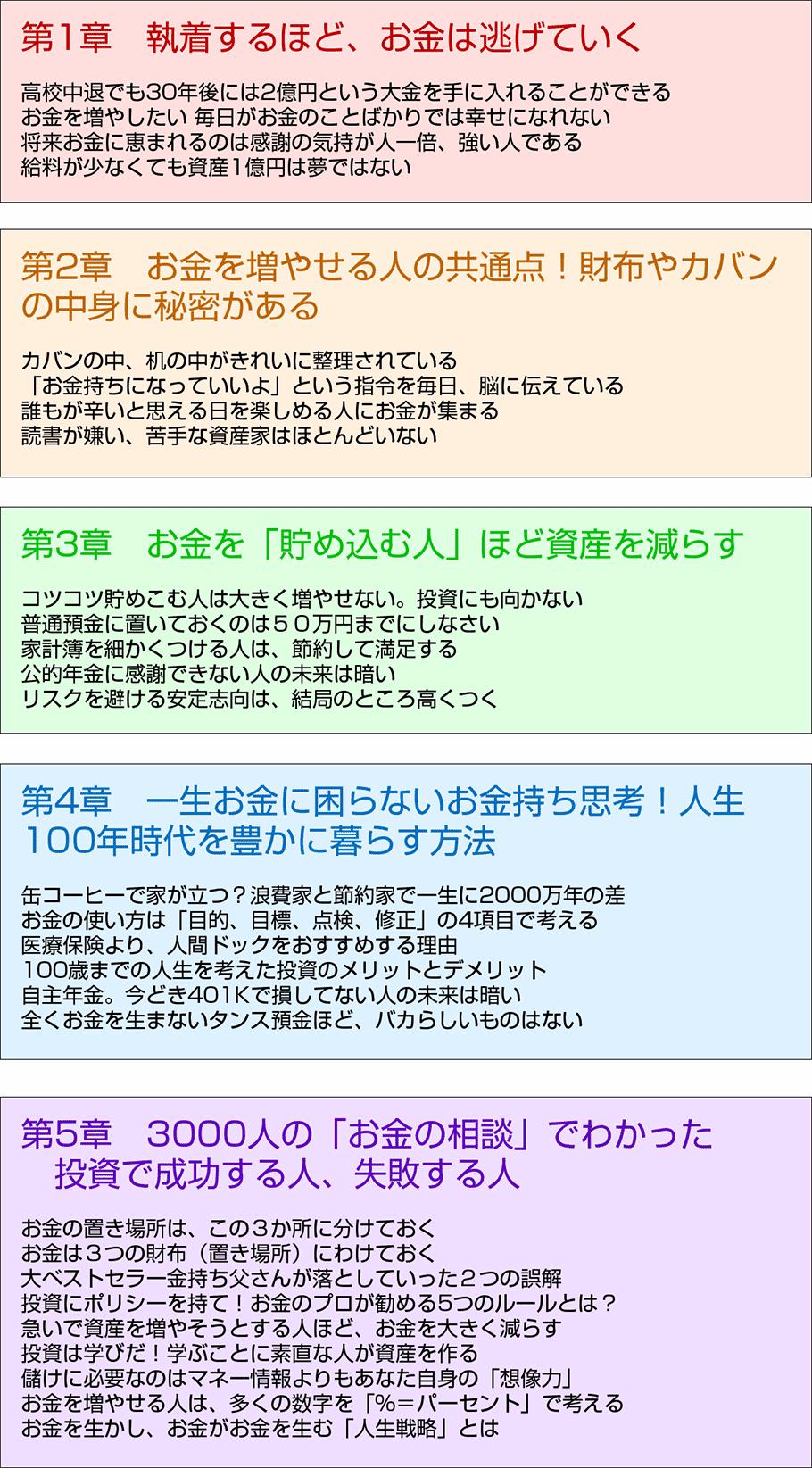 本書の内容・目次(抜粋)