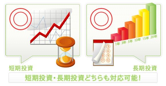 短期投資・長期投資どちらも対応可能